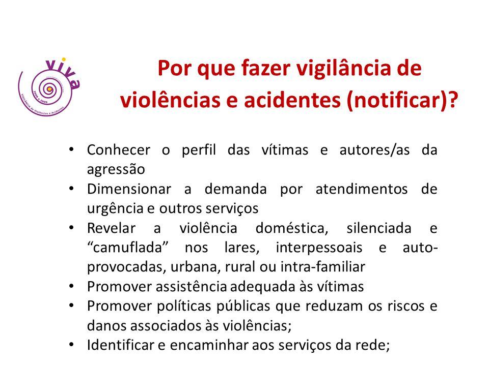 Por que fazer vigilância de violências e acidentes (notificar)? Conhecer o perfil das vítimas e autores/as da agressão Dimensionar a demanda por atend