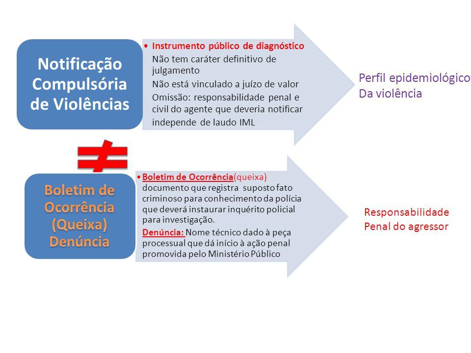 Instrumento público de diagnóstico Não tem caráter definitivo de julgamento Não está vinculado a juízo de valor Omissão: responsabilidade penal e civi