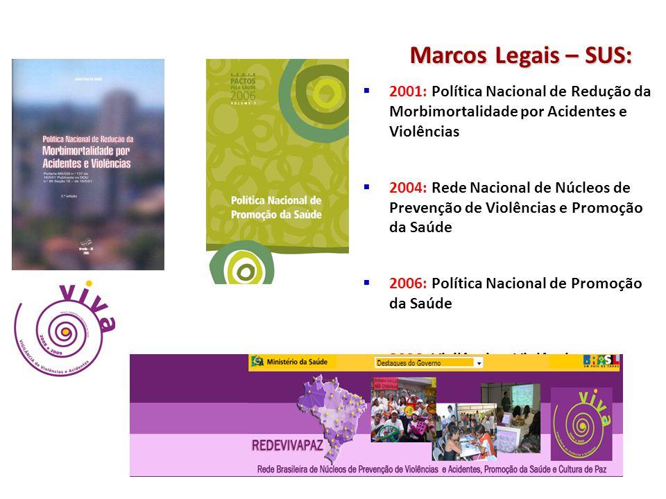  2001: Política Nacional de Redução da Morbimortalidade por Acidentes e Violências  2004: Rede Nacional de Núcleos de Prevenção de Violências e Prom
