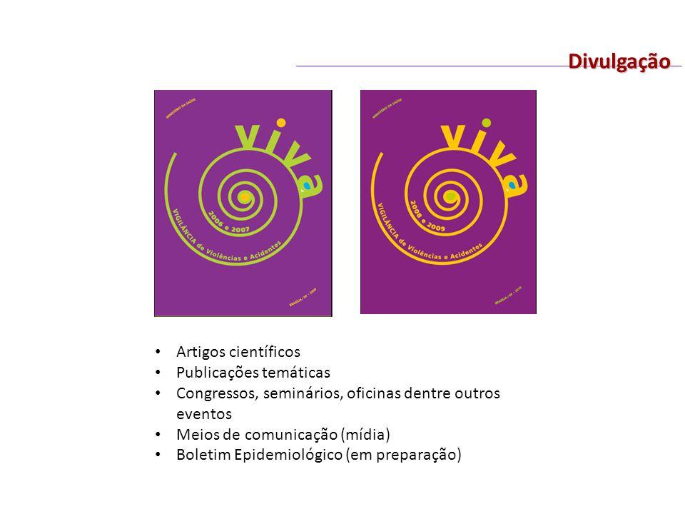 Divulgação Artigos científicos Publicações temáticas Congressos, seminários, oficinas dentre outros eventos Meios de comunicação (mídia) Boletim Epide