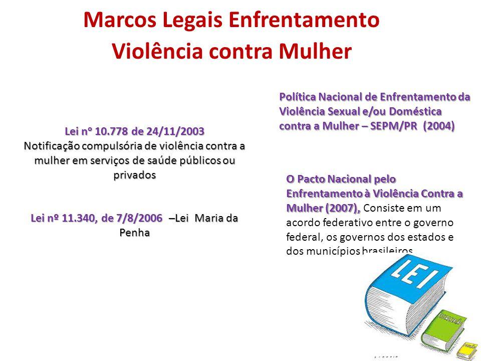 Lei n o 10.778 de 24/11/2003 Notificação compulsória de violência contra a mulher em serviços de saúde públicos ou privados Lei nº 11.340, de 7/8/2006