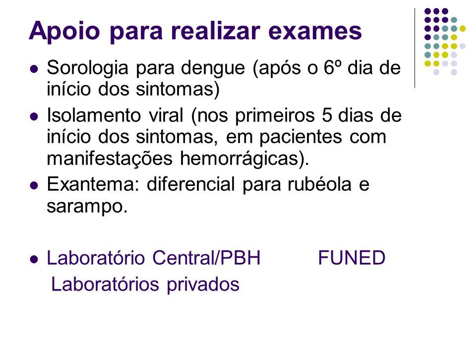 Apoio para realizar exames Sorologia para dengue (após o 6º dia de início dos sintomas) Isolamento viral (nos primeiros 5 dias de início dos sintomas, em pacientes com manifestações hemorrágicas).