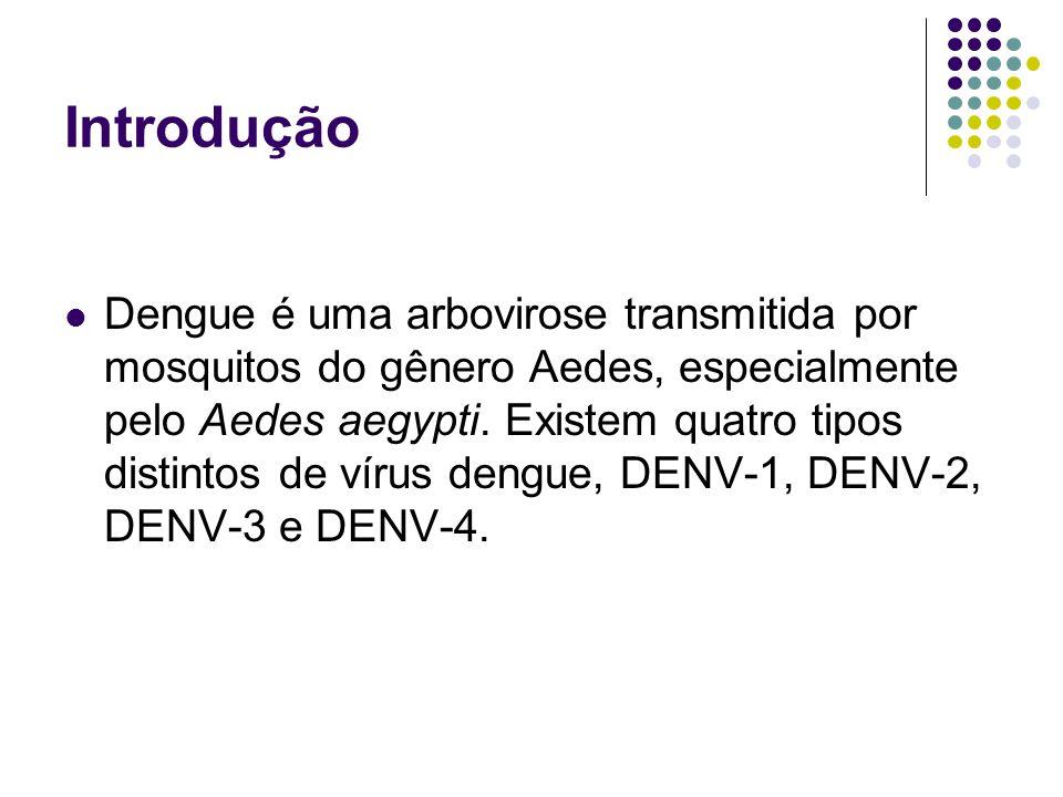 Introdução Dengue é uma arbovirose transmitida por mosquitos do gênero Aedes, especialmente pelo Aedes aegypti. Existem quatro tipos distintos de víru