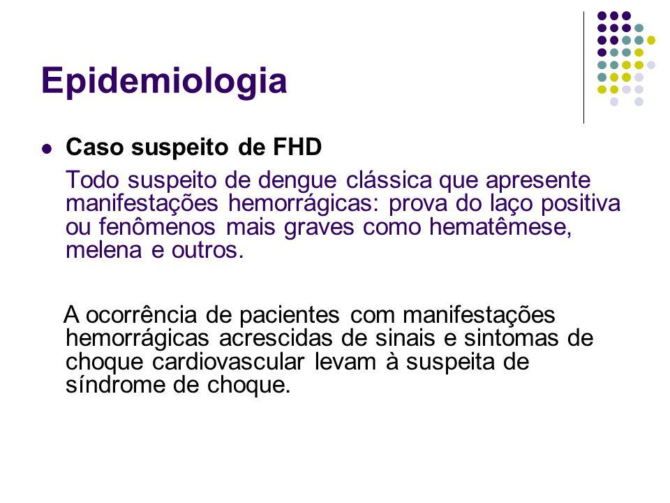 Epidemiologia Caso suspeito de FHD Todo suspeito de dengue clássica que apresente manifestações hemorrágicas: prova do laço positiva ou fenômenos mais