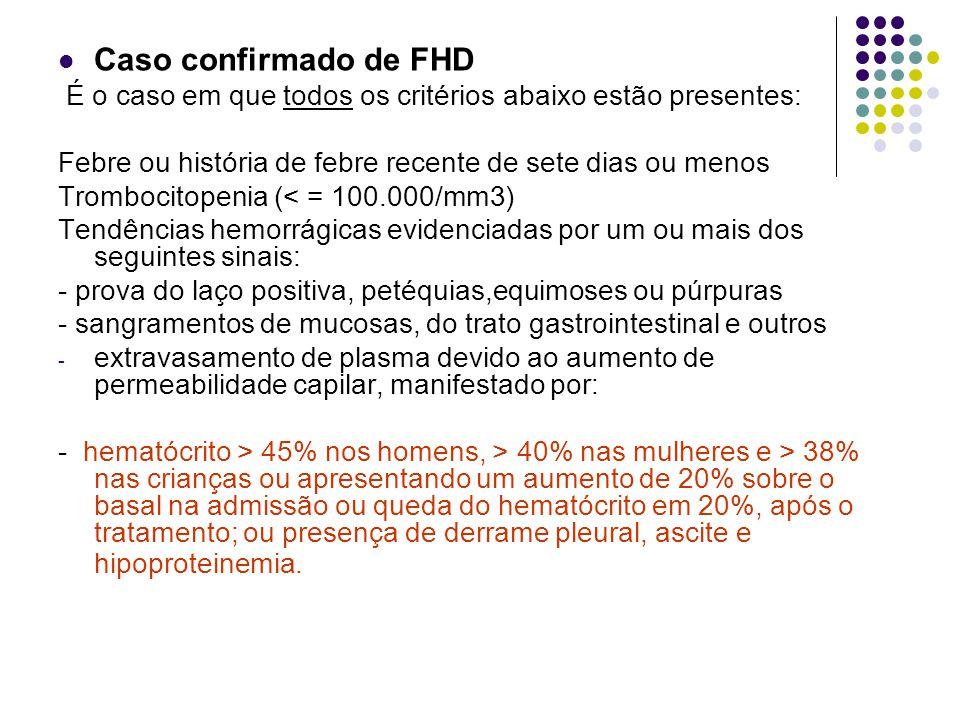 Caso confirmado de FHD É o caso em que todos os critérios abaixo estão presentes: Febre ou história de febre recente de sete dias ou menos Trombocitop