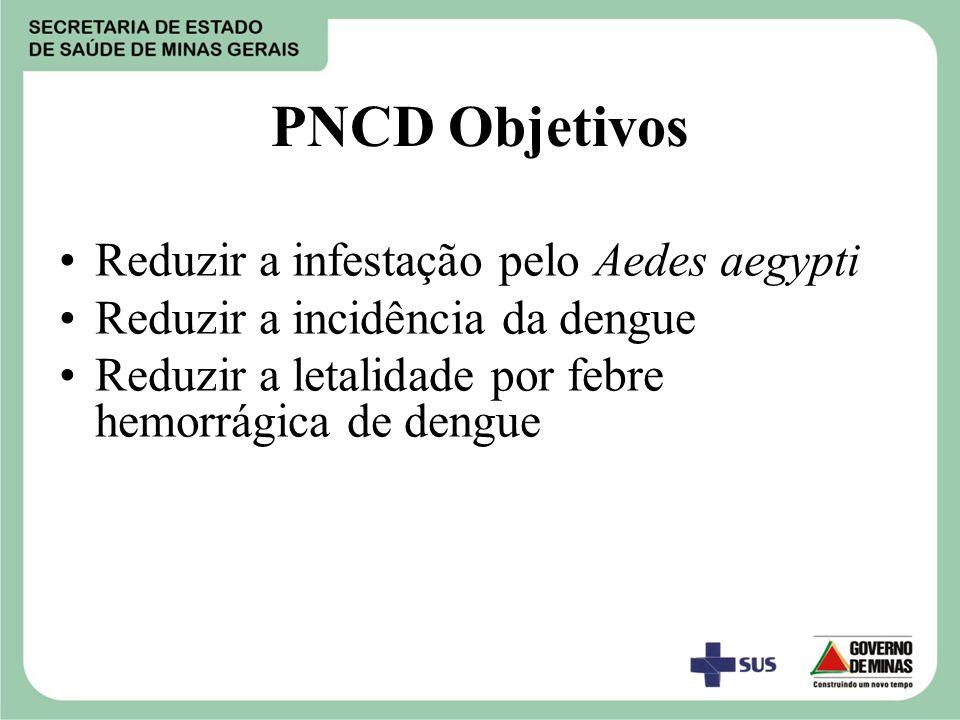 PNCD Objetivos Reduzir a infestação pelo Aedes aegypti Reduzir a incidência da dengue Reduzir a letalidade por febre hemorrágica de dengue