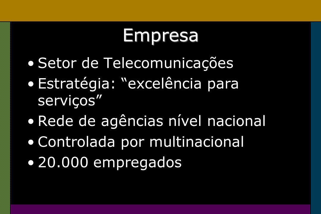 Empresa Setor de Telecomunicações Estratégia: excelência para serviços Rede de agências nível nacional Controlada por multinacional 20.000 empregados