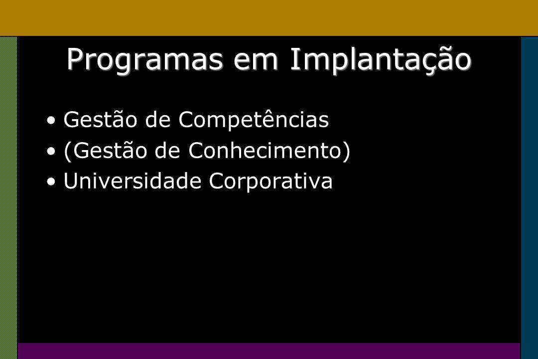 Programas em Implantação Gestão de Competências (Gestão de Conhecimento) Universidade Corporativa