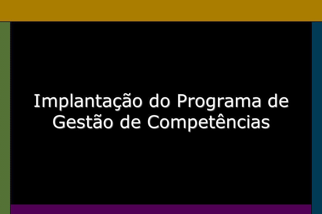 Implantação do Programa de Gestão de Competências