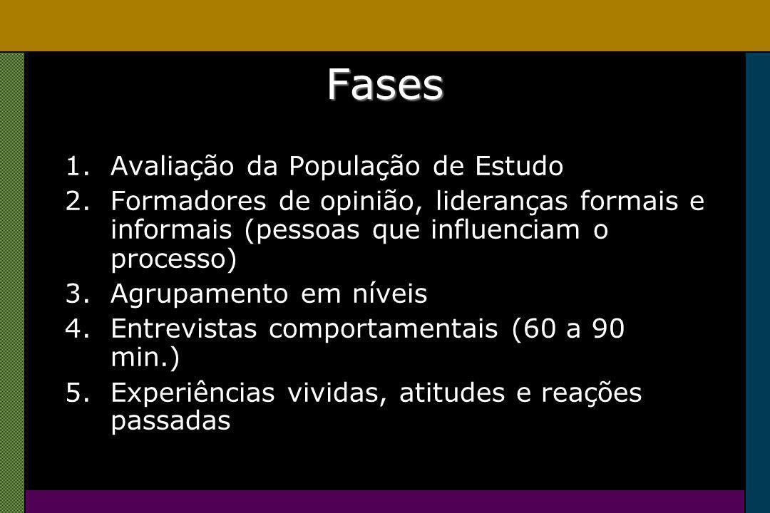 Fases 1.Avaliação da População de Estudo 2.Formadores de opinião, lideranças formais e informais (pessoas que influenciam o processo) 3.Agrupamento em níveis 4.Entrevistas comportamentais (60 a 90 min.) 5.Experiências vividas, atitudes e reações passadas