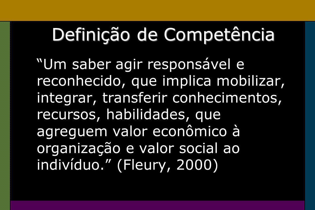 Definição de Competência Um saber agir responsável e reconhecido, que implica mobilizar, integrar, transferir conhecimentos, recursos, habilidades, que agreguem valor econômico à organização e valor social ao indivíduo. (Fleury, 2000)
