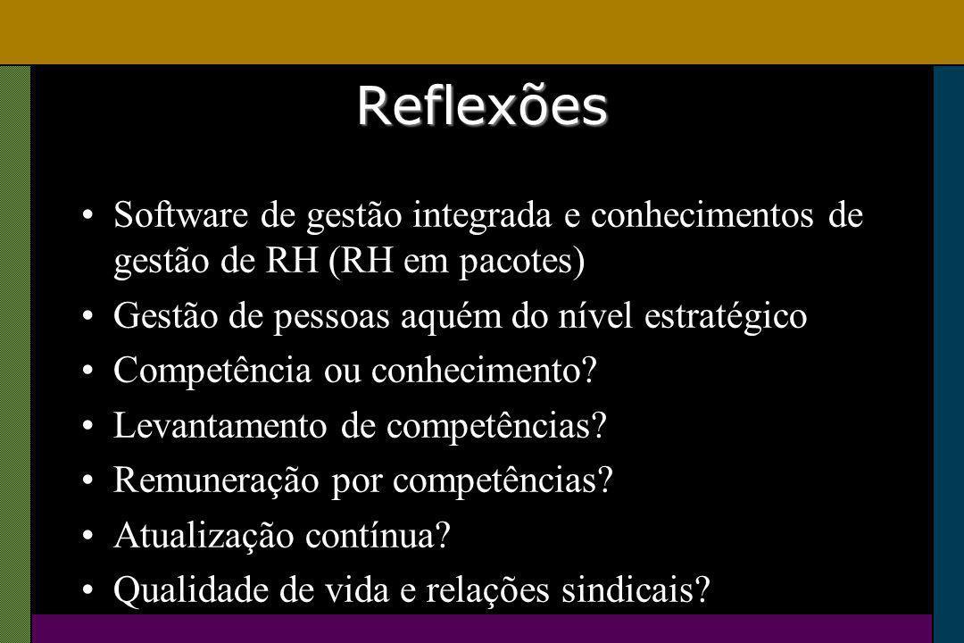 Reflexões Software de gestão integrada e conhecimentos de gestão de RH (RH em pacotes) Gestão de pessoas aquém do nível estratégico Competência ou conhecimento.