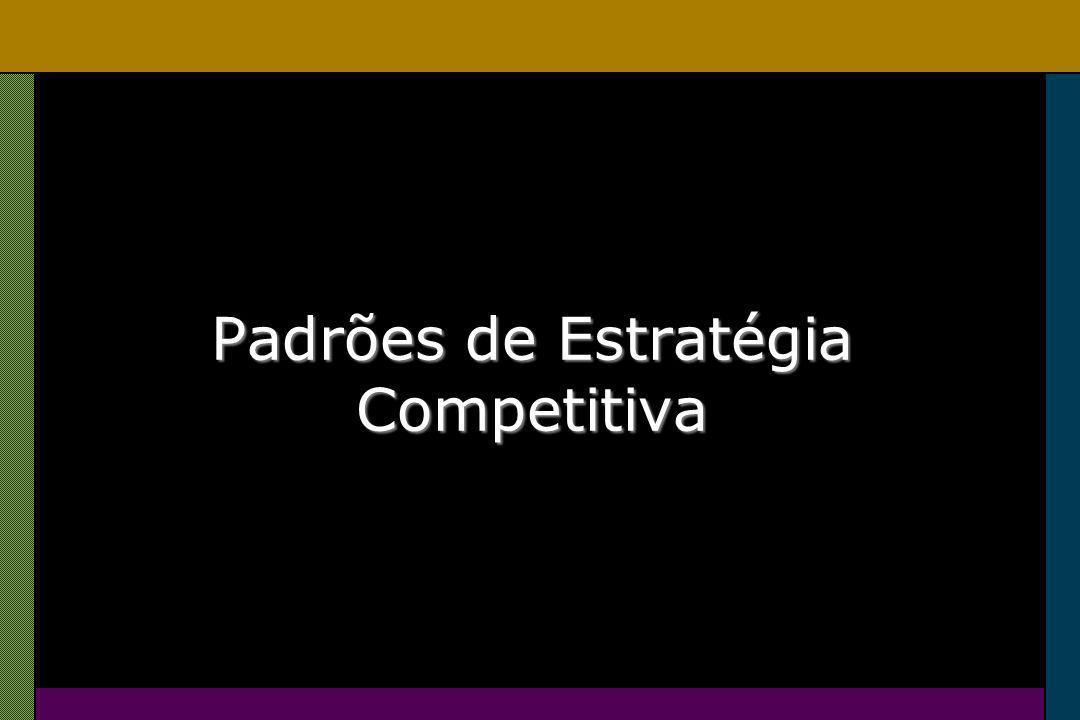 Padrões de Estratégia Competitiva