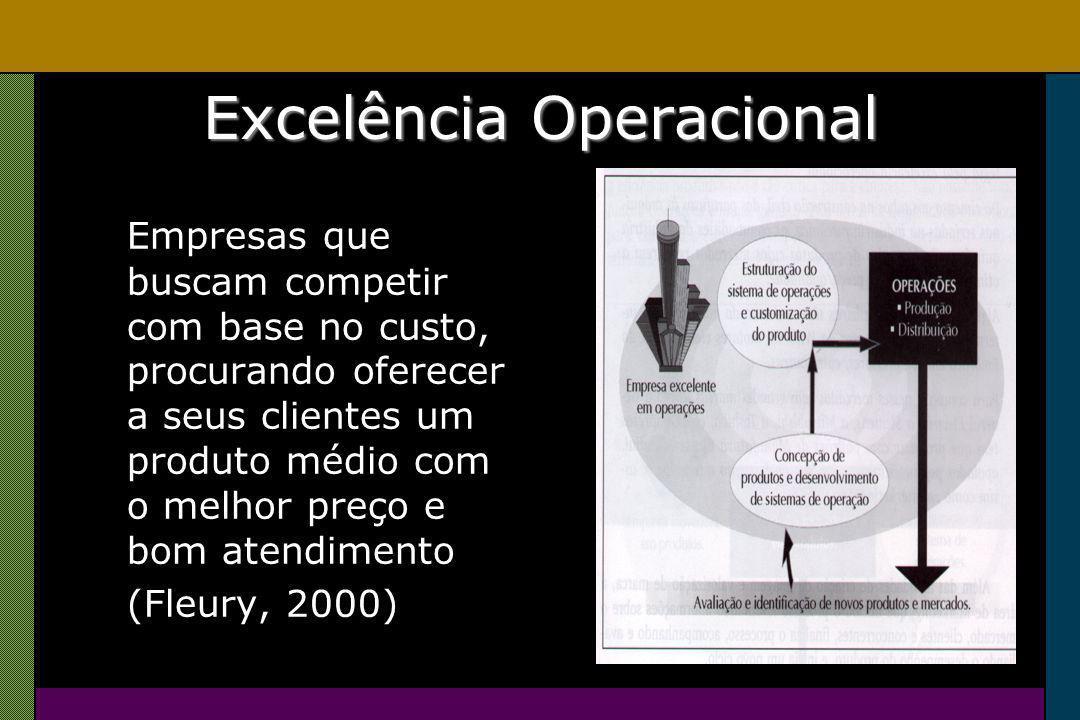 Excelência Operacional Empresas que buscam competir com base no custo, procurando oferecer a seus clientes um produto médio com o melhor preço e bom atendimento (Fleury, 2000)