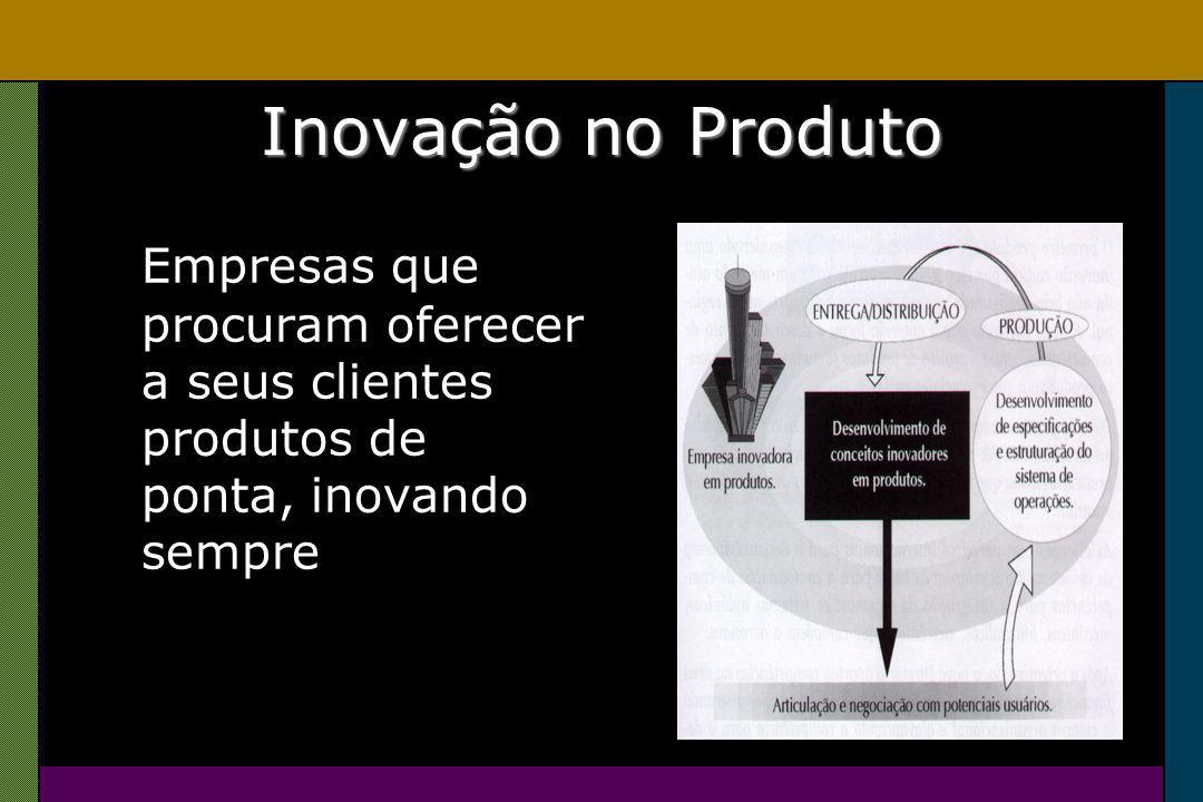 Inovação no Produto Empresas que procuram oferecer a seus clientes produtos de ponta, inovando sempre