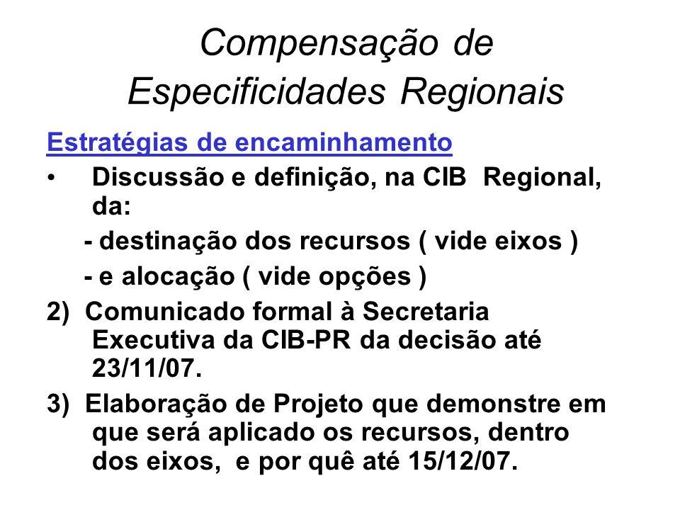 Compensação de Especificidades Regionais Estratégias de encaminhamento Discussão e definição, na CIB Regional, da: - destinação dos recursos ( vide ei