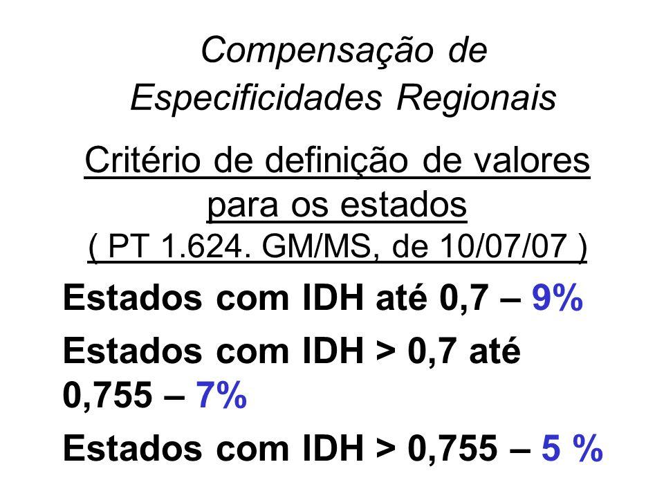 Compensação de Especificidades Regionais Critério de definição de valores para os estados ( PT 1.624. GM/MS, de 10/07/07 ) Estados com IDH até 0,7 – 9