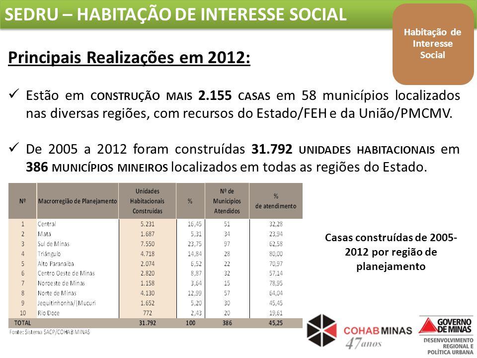 Aguardando aprovação pelo Ministério Público Principais Realizações em 2012: Estão em CONSTRUÇÃO MAIS 2.155 CASAS em 58 municípios localizados nas diversas regiões, com recursos do Estado/FEH e da União/PMCMV.