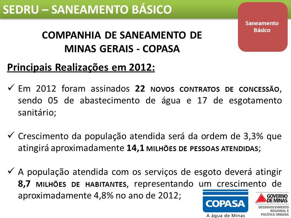 Principais Realizações em 2012: Em 2012 foram assinados 22 NOVOS CONTRATOS DE CONCESSÃO, sendo 05 de abastecimento de água e 17 de esgotamento sanitário; Crescimento da população atendida será da ordem de 3,3% que atingirá aproximadamente 14,1 MILHÕES DE PESSOAS ATENDIDAS ; A população atendida com os serviços de esgoto deverá atingir 8,7 MILHÕES DE HABITANTES, representando um crescimento de aproximadamente 4,8% no ano de 2012; SEDRU – SANEAMENTO BÁSICO Saneamento Básico COMPANHIA DE SANEAMENTO DE MINAS GERAIS - COPASA
