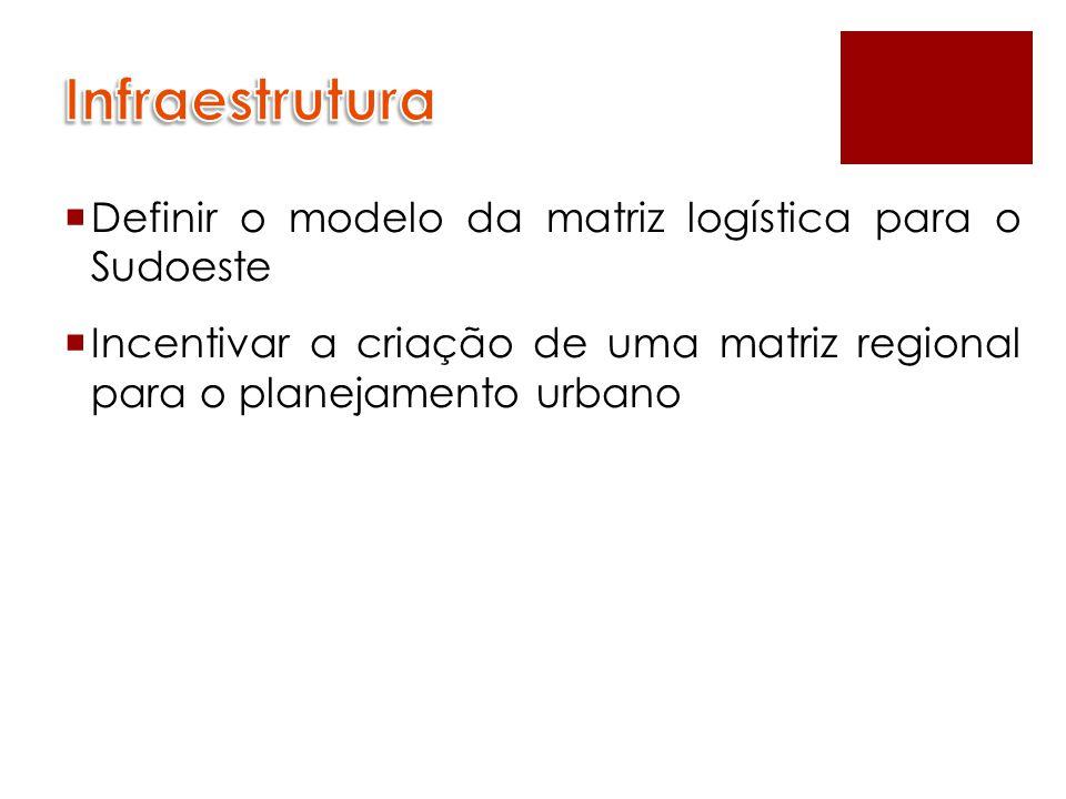  Definir o modelo da matriz logística para o Sudoeste  Incentivar a criação de uma matriz regional para o planejamento urbano