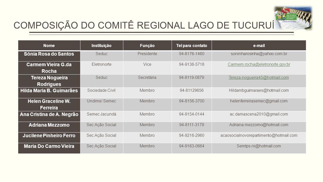 COMPOSIÇÃO DO COMITÊ REGIONAL LAGO DE TUCURUÍ NomeInstituiçãoFunçãoTel para contatoe-mail Sônia Rosa do Santos SeducPresidente94-8176-1460soninharosin