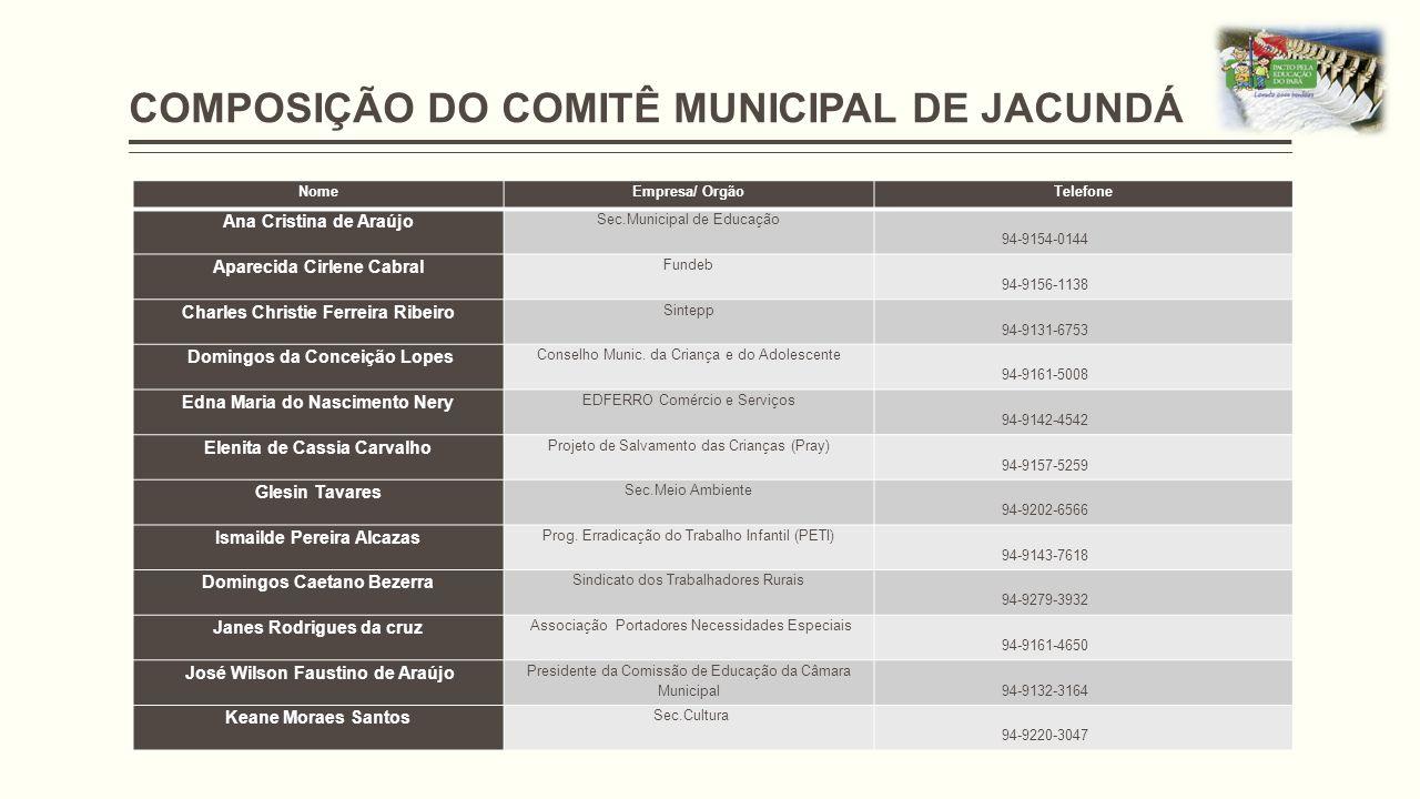 COMPOSIÇÃO DO COMITÊ MUNICIPAL DE JACUNDÁ NomeEmpresa/ OrgãoTelefone Ana Cristina de Araújo Sec.Municipal de Educação 94-9154-0144 Aparecida Cirlene C
