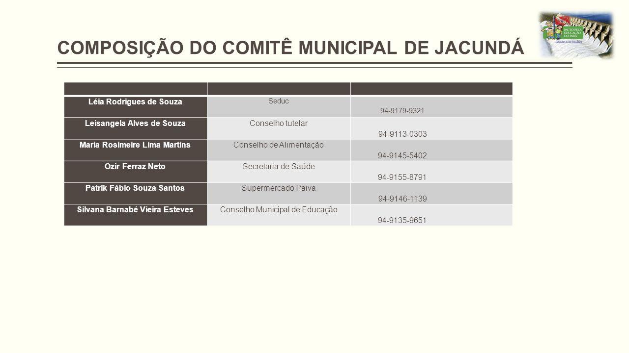 COMPOSIÇÃO DO COMITÊ MUNICIPAL DE JACUNDÁ Léia Rodrigues de Souza Seduc 94-9179-9321 Leisangela Alves de SouzaConselho tutelar 94-9113-0303 Maria Rosi