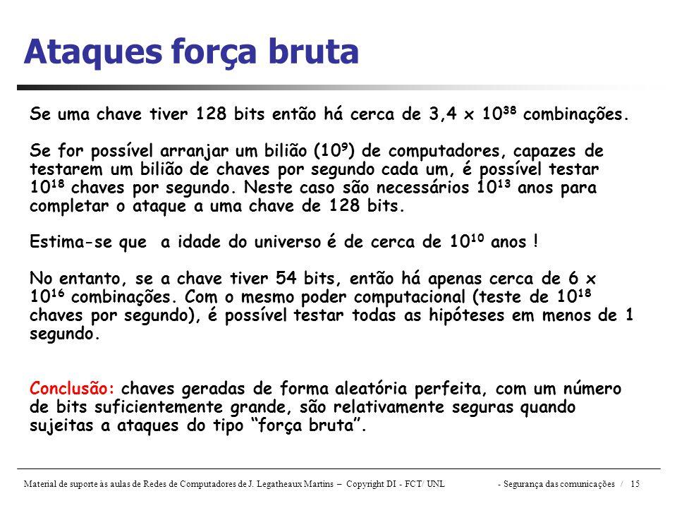 Material de suporte às aulas de Redes de Computadores de J. Legatheaux Martins – Copyright DI - FCT/ UNL- Segurança das comunicações / 15 Ataques forç