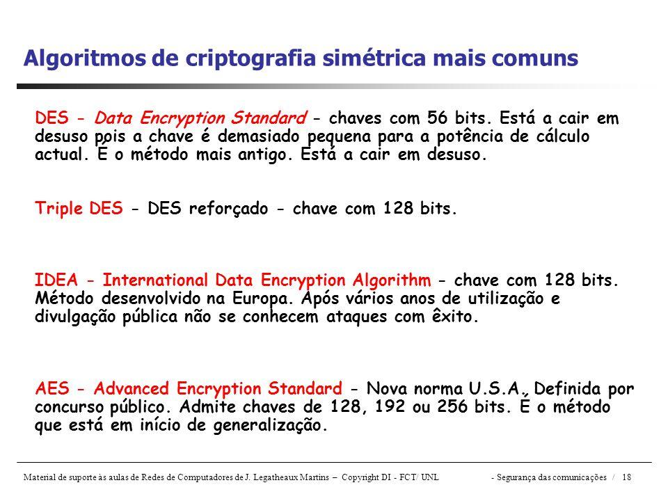 Material de suporte às aulas de Redes de Computadores de J. Legatheaux Martins – Copyright DI - FCT/ UNL- Segurança das comunicações / 18 Algoritmos d
