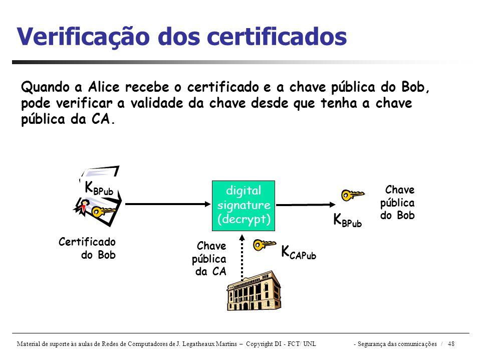 Material de suporte às aulas de Redes de Computadores de J. Legatheaux Martins – Copyright DI - FCT/ UNL- Segurança das comunicações / 48 Verificação