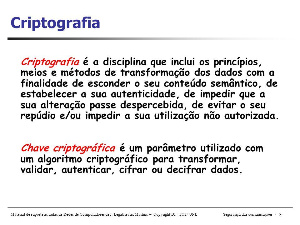 Material de suporte às aulas de Redes de Computadores de J. Legatheaux Martins – Copyright DI - FCT/ UNL- Segurança das comunicações / 9 Criptografia