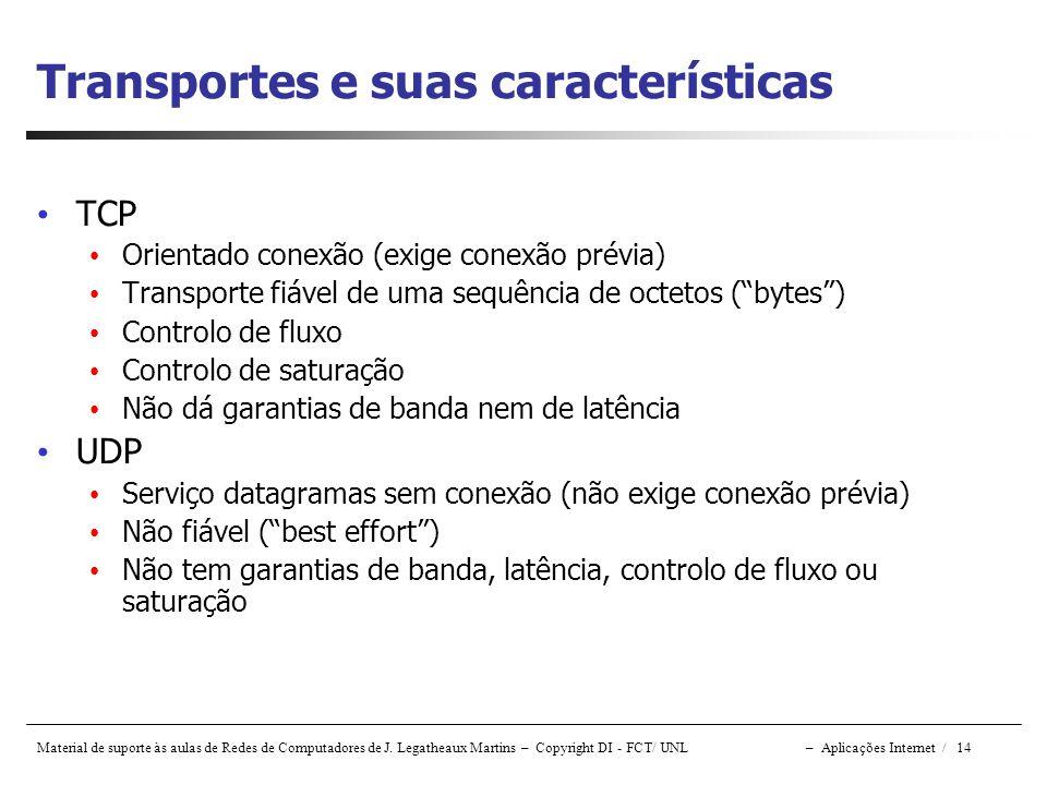 Material de suporte às aulas de Redes de Computadores de J. Legatheaux Martins – Copyright DI - FCT/ UNL – Aplicações Internet / 14 Transportes e suas