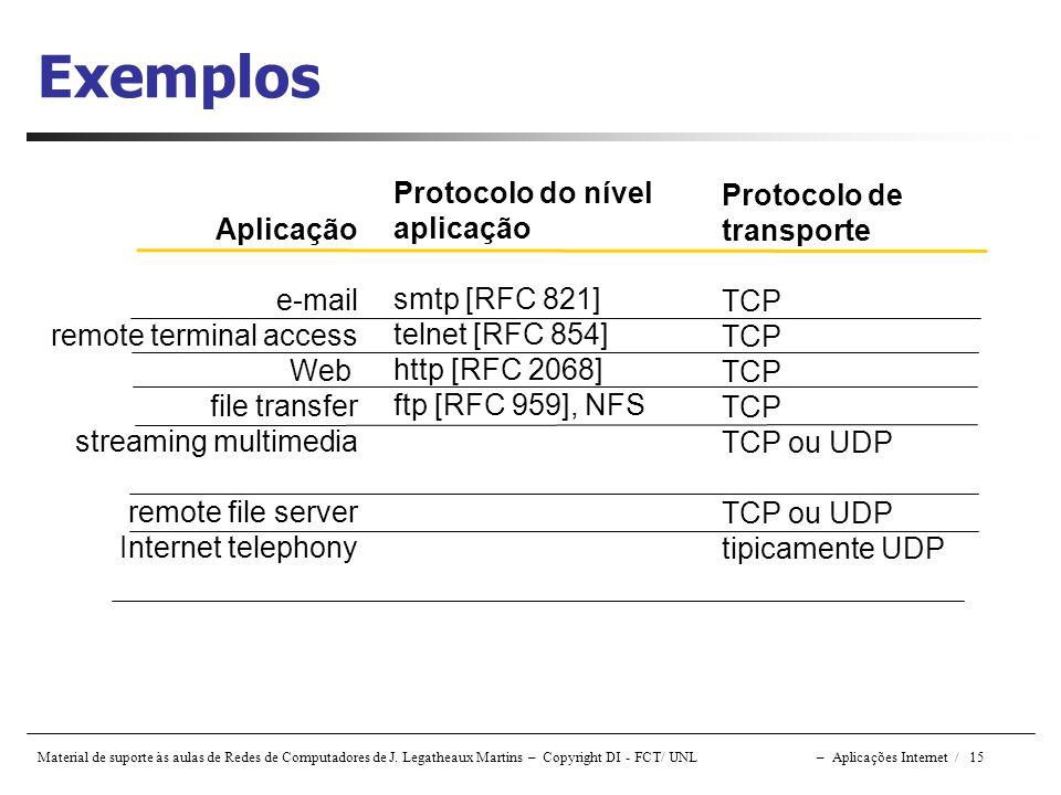 Material de suporte às aulas de Redes de Computadores de J. Legatheaux Martins – Copyright DI - FCT/ UNL – Aplicações Internet / 15 Exemplos Aplicação