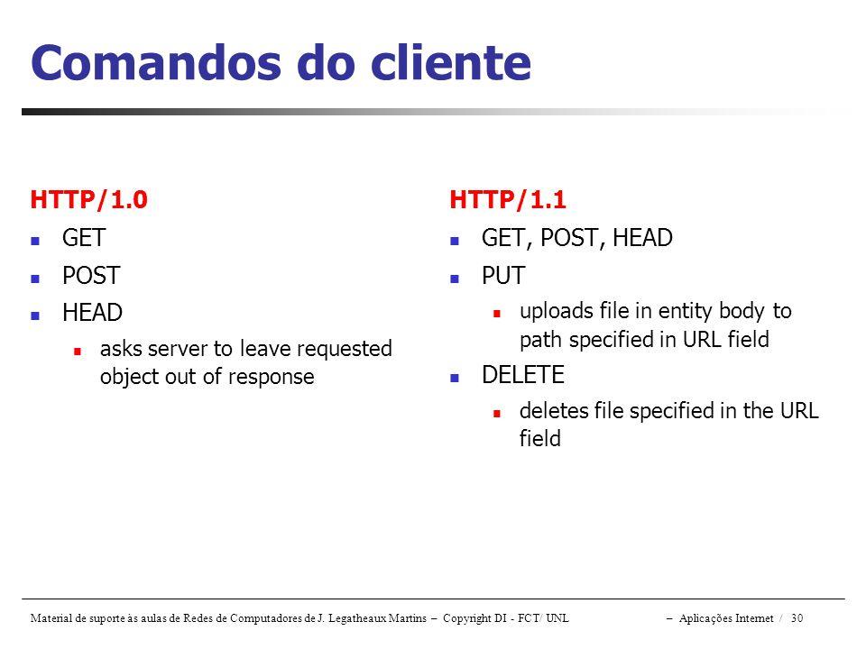 Material de suporte às aulas de Redes de Computadores de J. Legatheaux Martins – Copyright DI - FCT/ UNL – Aplicações Internet / 30 HTTP/1.0 GET POST