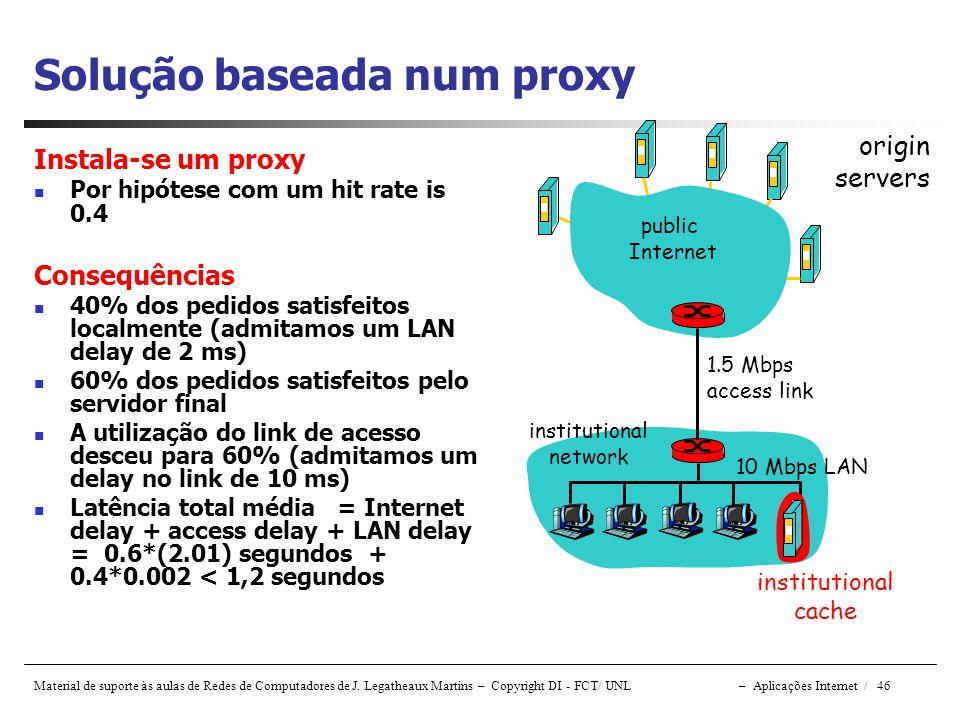 Material de suporte às aulas de Redes de Computadores de J. Legatheaux Martins – Copyright DI - FCT/ UNL – Aplicações Internet / 46 Solução baseada nu