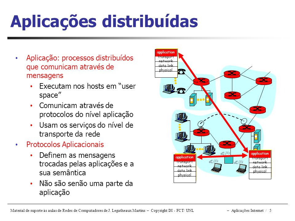 Material de suporte às aulas de Redes de Computadores de J. Legatheaux Martins – Copyright DI - FCT/ UNL – Aplicações Internet / 5 Aplicações distribu