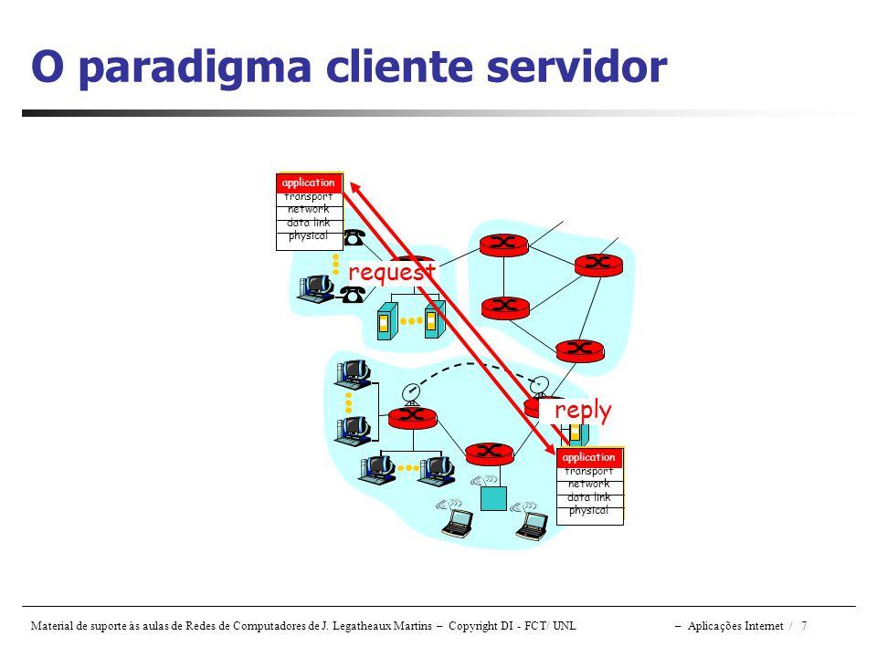 Material de suporte às aulas de Redes de Computadores de J. Legatheaux Martins – Copyright DI - FCT/ UNL – Aplicações Internet / 7 O paradigma cliente