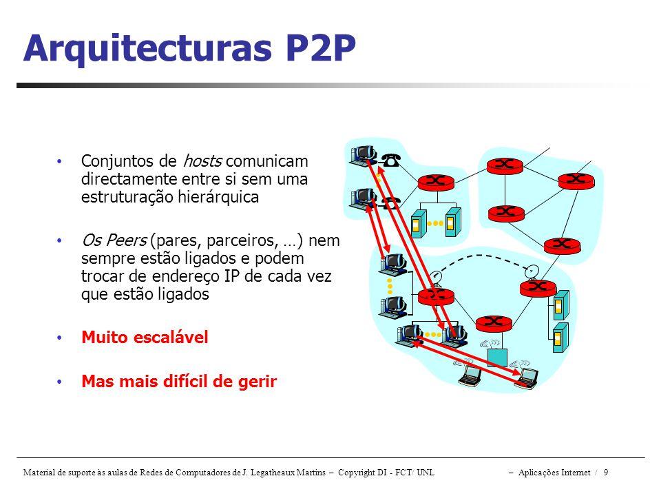 Material de suporte às aulas de Redes de Computadores de J. Legatheaux Martins – Copyright DI - FCT/ UNL – Aplicações Internet / 9 Arquitecturas P2P C