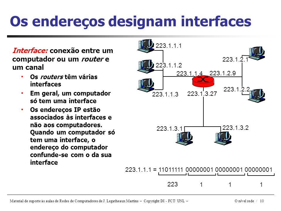 Material de suporte às aulas de Redes de Computadores de J. Legatheaux Martins – Copyright DI - FCT/ UNL – O n í vel rede / 10 Os endereços designam i