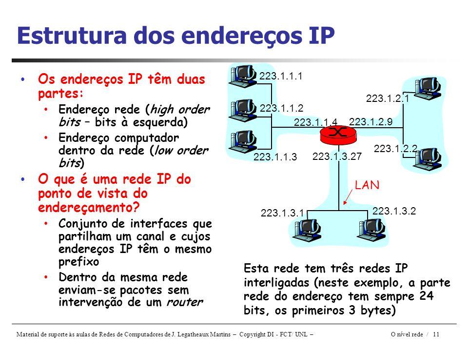 Material de suporte às aulas de Redes de Computadores de J. Legatheaux Martins – Copyright DI - FCT/ UNL – O n í vel rede / 11 Estrutura dos endereços