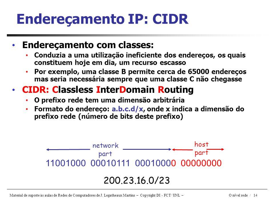 Material de suporte às aulas de Redes de Computadores de J. Legatheaux Martins – Copyright DI - FCT/ UNL – O n í vel rede / 14 Endereçamento IP: CIDR