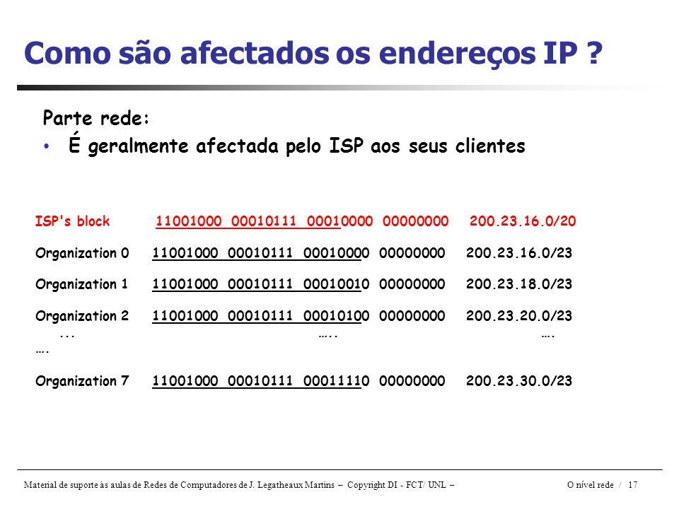 Material de suporte às aulas de Redes de Computadores de J. Legatheaux Martins – Copyright DI - FCT/ UNL – O n í vel rede / 17 Como são afectados os e