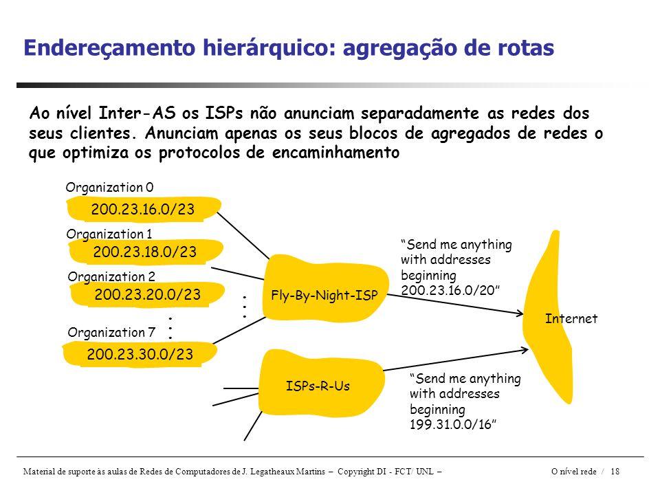 Material de suporte às aulas de Redes de Computadores de J. Legatheaux Martins – Copyright DI - FCT/ UNL – O n í vel rede / 18 Endereçamento hierárqui