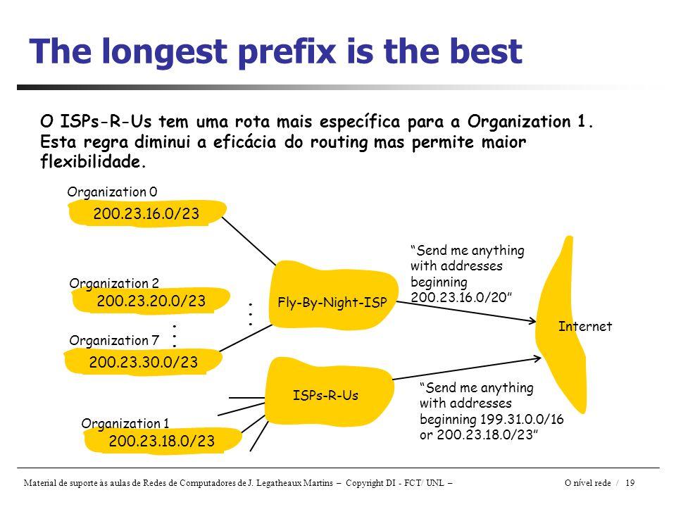 Material de suporte às aulas de Redes de Computadores de J. Legatheaux Martins – Copyright DI - FCT/ UNL – O n í vel rede / 19 The longest prefix is t