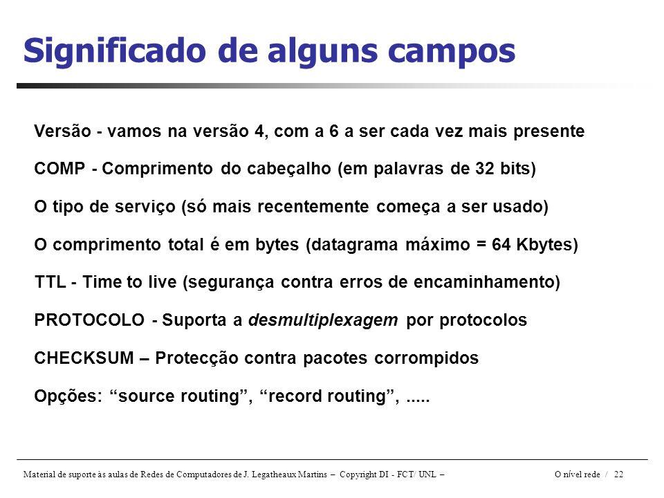 Material de suporte às aulas de Redes de Computadores de J. Legatheaux Martins – Copyright DI - FCT/ UNL – O n í vel rede / 22 Significado de alguns c