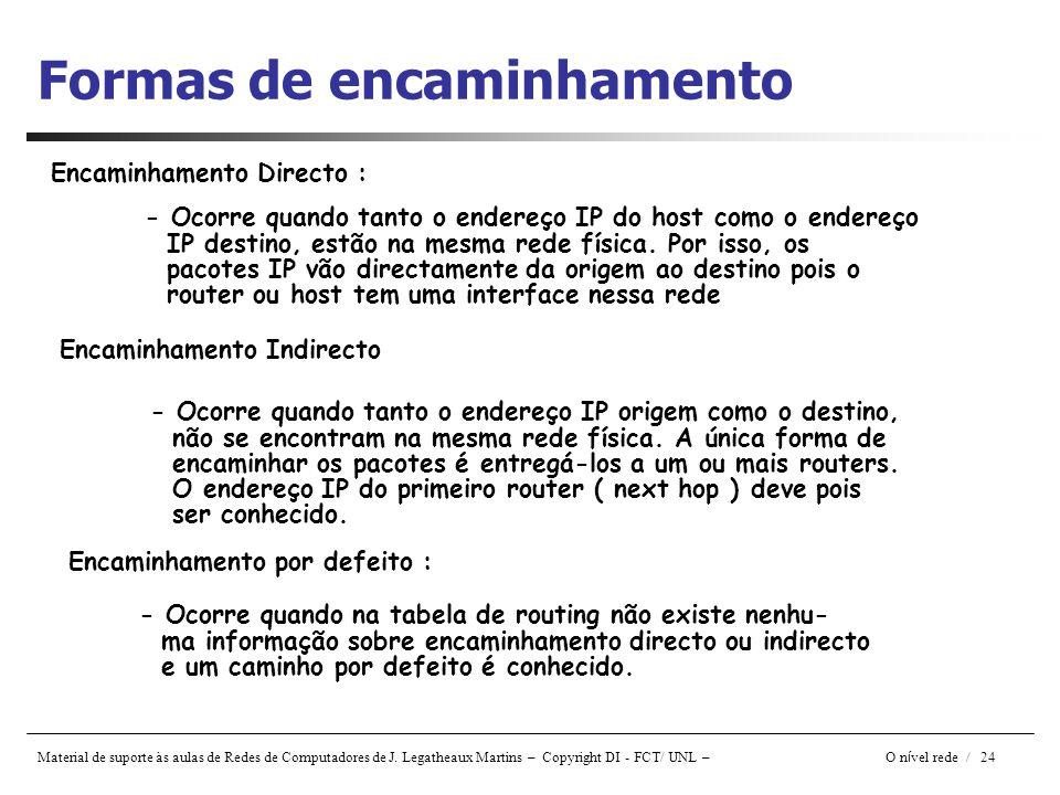 Material de suporte às aulas de Redes de Computadores de J. Legatheaux Martins – Copyright DI - FCT/ UNL – O n í vel rede / 24 Formas de encaminhament