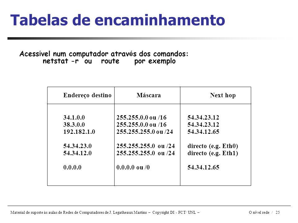 Material de suporte às aulas de Redes de Computadores de J. Legatheaux Martins – Copyright DI - FCT/ UNL – O n í vel rede / 25 Tabelas de encaminhamen