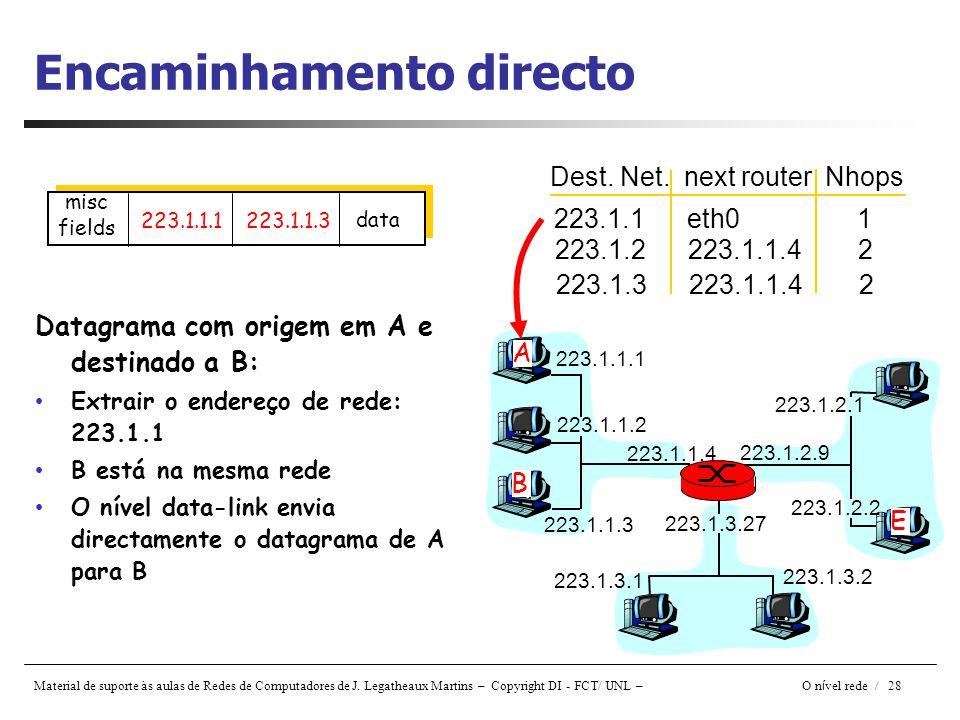 Material de suporte às aulas de Redes de Computadores de J. Legatheaux Martins – Copyright DI - FCT/ UNL – O n í vel rede / 28 Encaminhamento directo