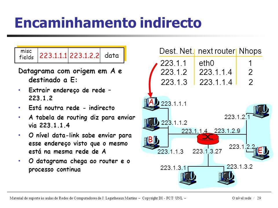 Material de suporte às aulas de Redes de Computadores de J. Legatheaux Martins – Copyright DI - FCT/ UNL – O n í vel rede / 29 Encaminhamento indirect