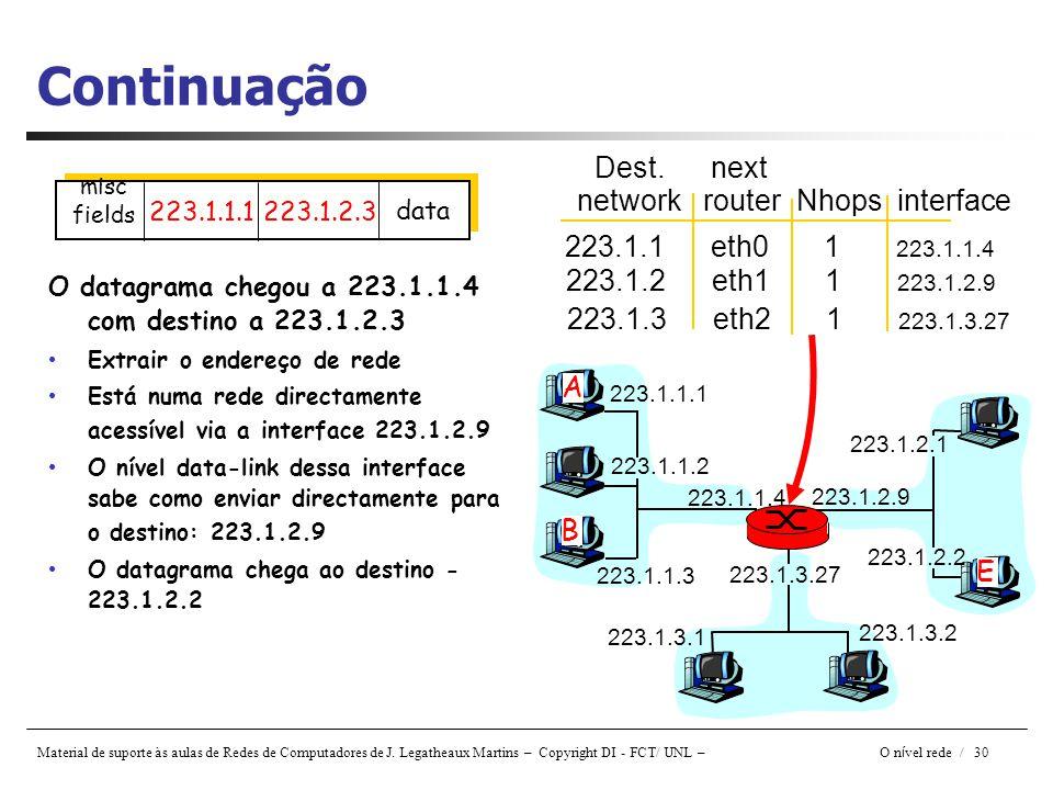 Material de suporte às aulas de Redes de Computadores de J. Legatheaux Martins – Copyright DI - FCT/ UNL – O n í vel rede / 30 Continuação 223.1.1.1 2